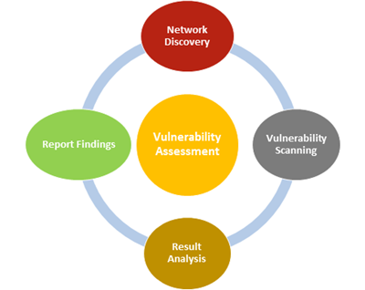 Vulnerability-Infograph.png